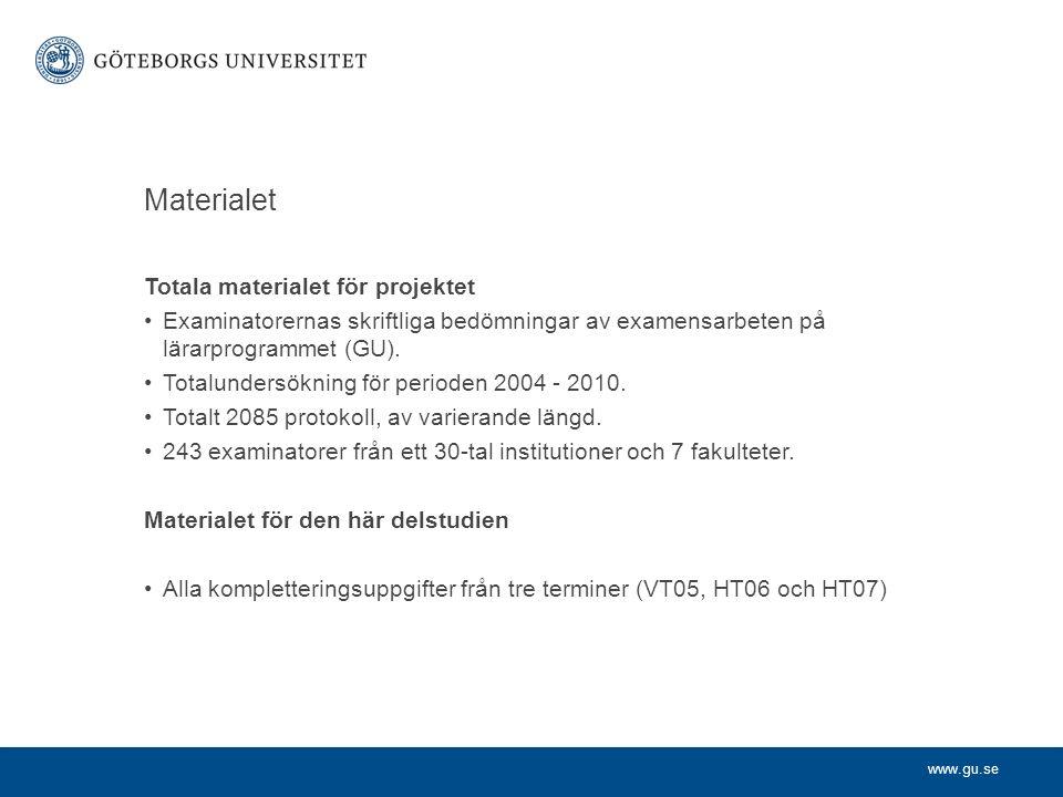 www.gu.se Materialet Totala materialet för projektet Examinatorernas skriftliga bedömningar av examensarbeten på lärarprogrammet (GU). Totalundersökni