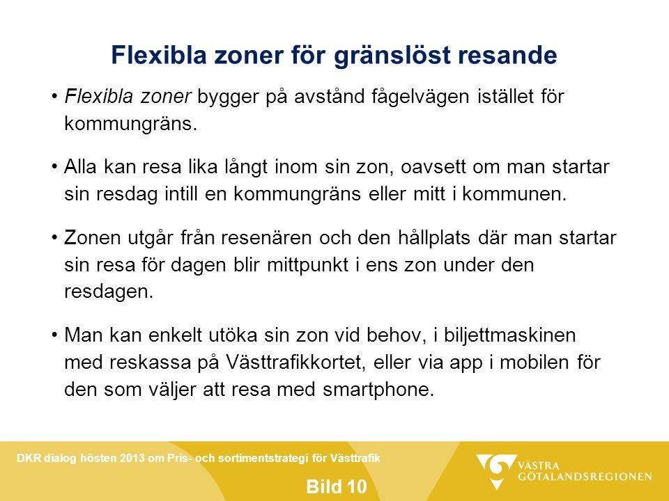 DKR dialog hösten 2013 om Pris- och sortimentstrategi för Västtrafik Bild 10 Flexibla zoner för gränslöst resande Flexibla zoner bygger på avstånd fågelvägen istället för kommungräns.