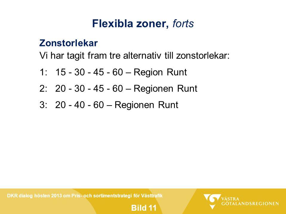 DKR dialog hösten 2013 om Pris- och sortimentstrategi för Västtrafik Bild 11 Flexibla zoner, forts Zonstorlekar Vi har tagit fram tre alternativ till zonstorlekar: 1: 15 - 30 - 45 - 60 – Region Runt 2: 20 - 30 - 45 - 60 – Regionen Runt 3: 20 - 40 - 60 – Regionen Runt