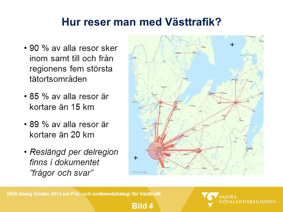 DKR dialog hösten 2013 om Pris- och sortimentstrategi för Västtrafik Bild 4 Hur reser man med Västtrafik.