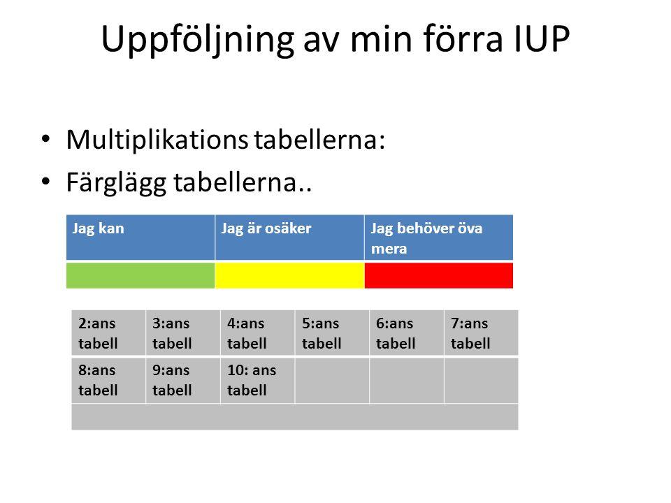Uppföljning av min förra IUP Multiplikations tabellerna: Färglägg tabellerna..