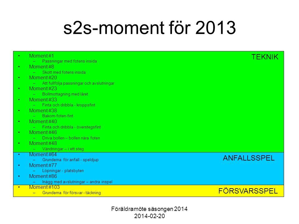 FÖRSVARSSPEL ANFALLSSPEL TEKNIK s2s-moment för 2013 Moment #1 –Passningar med fotens insida Moment #8 –Skott med fotens insida Moment #20 –Att fullfölja passningar och avslutningar Moment #23 –Bollmottagning med låret Moment #33 –Finta och dribbla - kroppsfint Moment #38 –Bakom-foten-fint Moment #40 –Finta och dribbla - överstegsfint Moment #46 –Driva bollen – bollen nära foten Moment #48 –Vändningar – i ett steg Moment #64 –Grunderna för anfall - speldjup Moment #77 –Löpningar - platsbyten Moment #86 –Inägg med avslutningar – andra inspel Moment #103 –Grunderna för försvar - täckning Föräldramöte säsongen 2014 2014-02-20