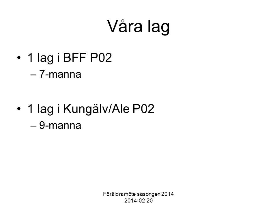 Våra lag 1 lag i BFF P02 –7-manna 1 lag i Kungälv/Ale P02 –9-manna Föräldramöte säsongen 2014 2014-02-20