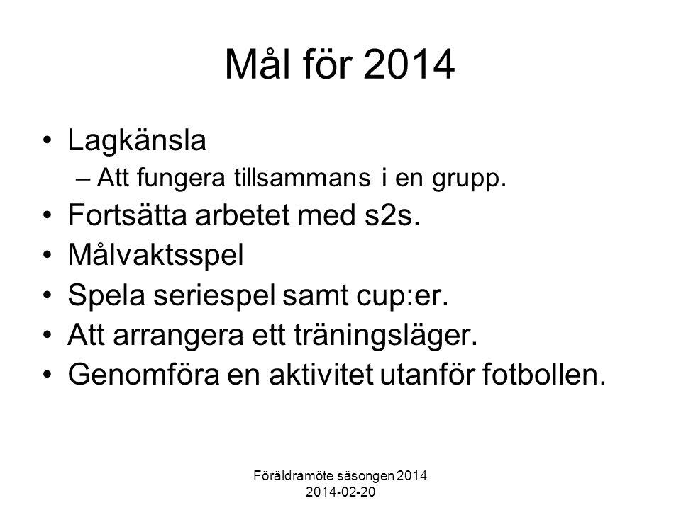 Föräldramöte säsongen 2014 2014-02-20 Mål för 2014 Lagkänsla –Att fungera tillsammans i en grupp.