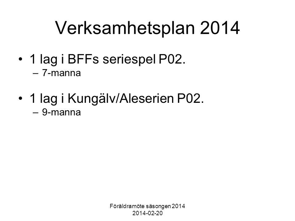 Föräldramöte säsongen 2014 2014-02-20 Verksamhetsplan 2014 1 lag i BFFs seriespel P02.