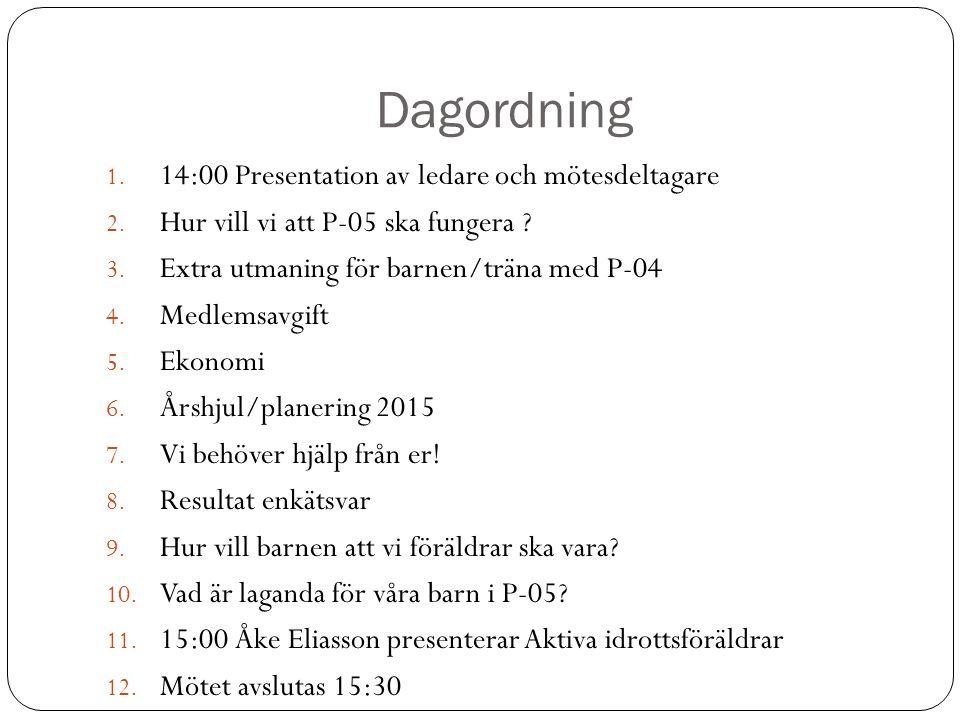 Dagordning 1. 14:00 Presentation av ledare och mötesdeltagare 2.