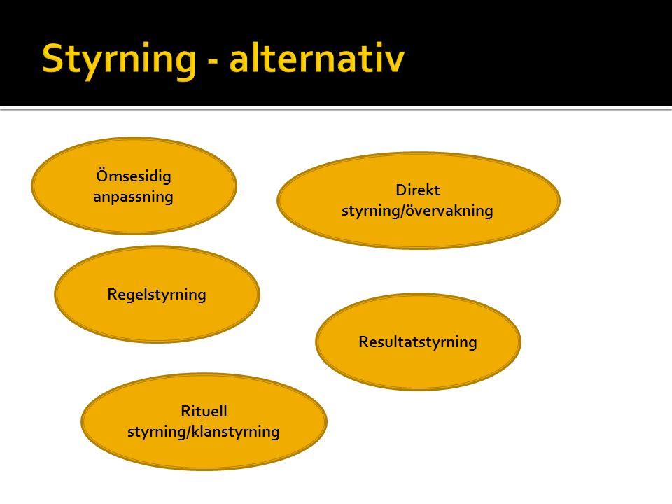 Ömsesidig anpassning Direkt styrning/övervakning Regelstyrning Resultatstyrning Rituell styrning/klanstyrning