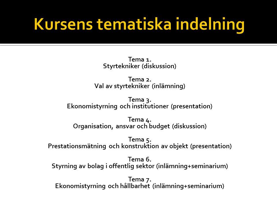 Tema 1. Styrtekniker (diskussion) Tema 2. Val av styrtekniker (inlämning) Tema 3. Ekonomistyrning och institutioner (presentation) Tema 4. Organisatio