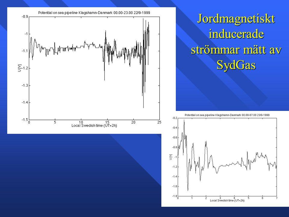 Jordmagnetiskt inducerade strömmar mätt av SydGas