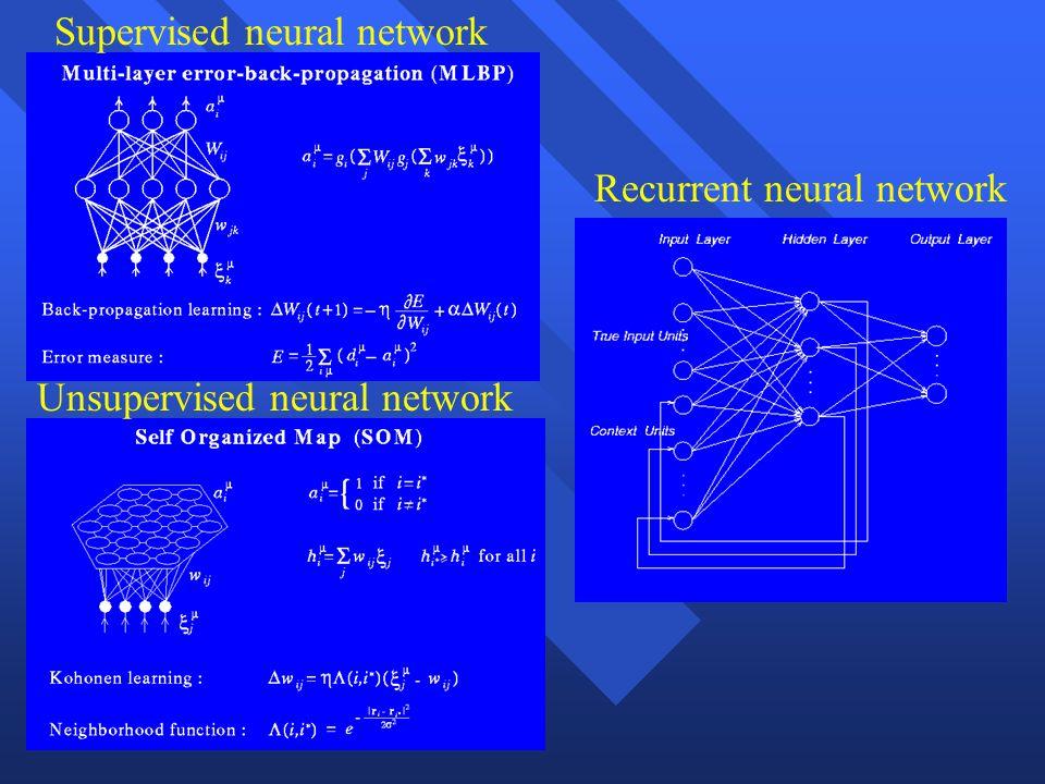 Recurrent neural network Supervised neural network Unsupervised neural network