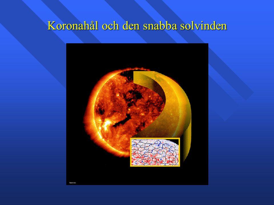 Koronahål och den snabba solvinden