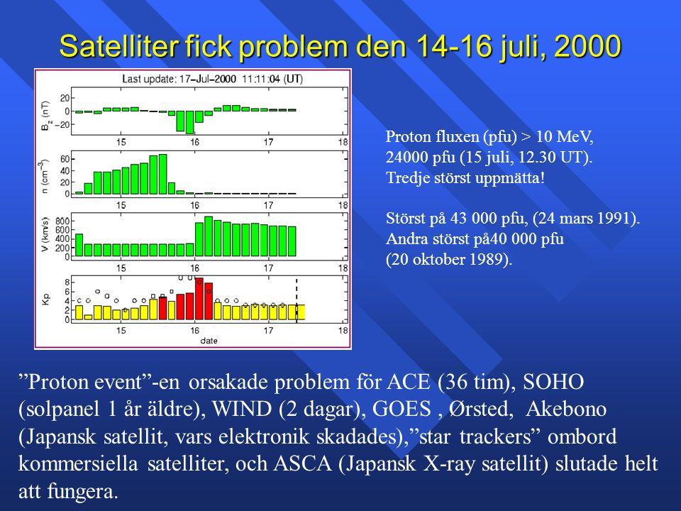 "Satelliter fick problem den 14-16 juli, 2000 ""Proton event""-en orsakade problem för ACE (36 tim), SOHO (solpanel 1 år äldre), WIND (2 dagar), GOES, Ør"