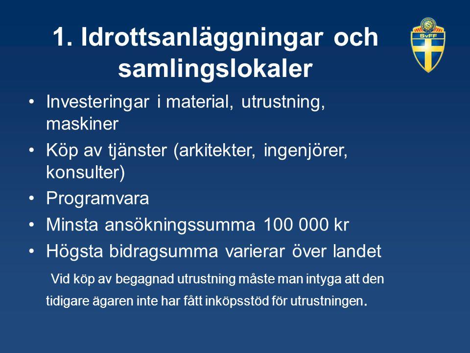 Stöd från LLU/LEADER Egen kapitalinsats är 33 % (eget kapital eller egen arbetsinsats).