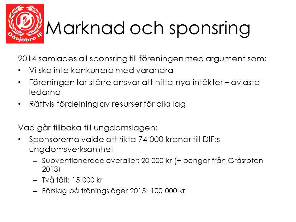 Marknad och sponsring 2014 samlades all sponsring till föreningen med argument som: Vi ska inte konkurrera med varandra Föreningen tar större ansvar att hitta nya intäkter – avlasta ledarna Rättvis fördelning av resurser för alla lag Vad går tillbaka till ungdomslagen: Sponsorerna valde att rikta 74 000 kronor till DIF:s ungdomsverksamhet – Subventionerade overaller: 20 000 kr (+ pengar från Gräsroten 2013) – Två tält: 15 000 kr – Förslag på träningsläger 2015: 100 000 kr