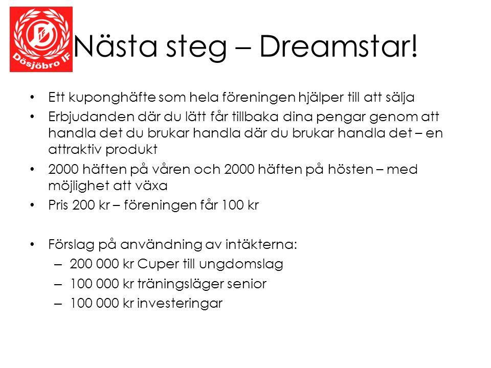 Nästa steg – Dreamstar! Ett kuponghäfte som hela föreningen hjälper till att sälja Erbjudanden där du lätt får tillbaka dina pengar genom att handla d