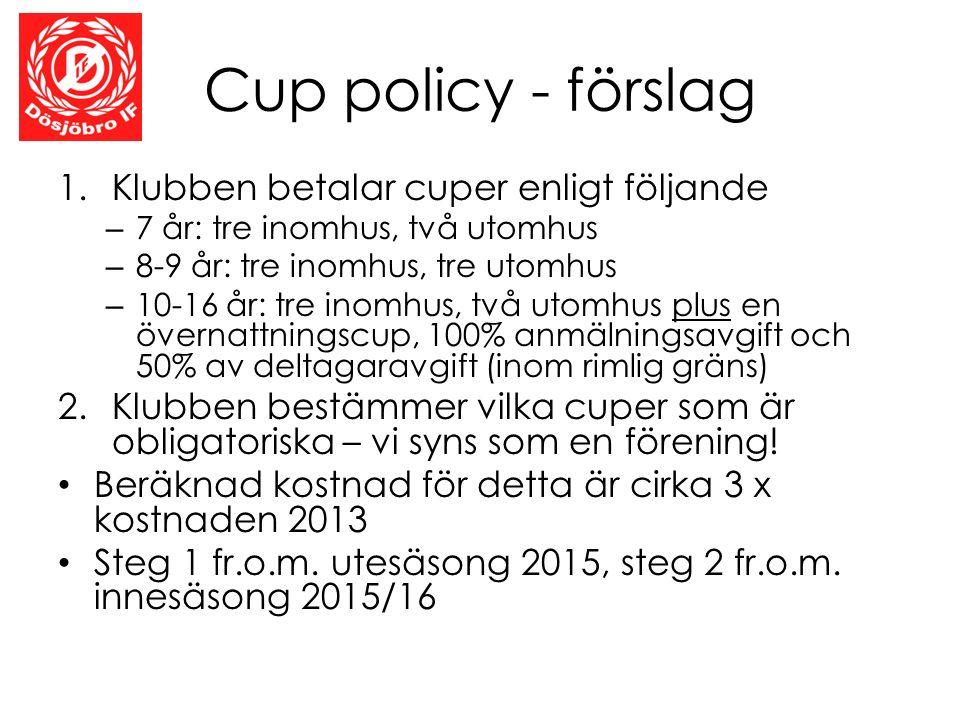 Cup policy - förslag 1.Klubben betalar cuper enligt följande – 7 år: tre inomhus, två utomhus – 8-9 år: tre inomhus, tre utomhus – 10-16 år: tre inomhus, två utomhus plus en övernattningscup, 100% anmälningsavgift och 50% av deltagaravgift (inom rimlig gräns) 2.Klubben bestämmer vilka cuper som är obligatoriska – vi syns som en förening.