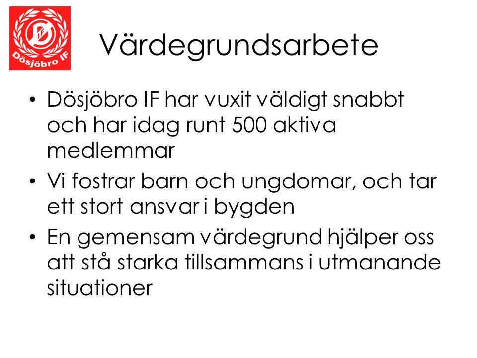 Värdegrundsarbete Dösjöbro IF har vuxit väldigt snabbt och har idag runt 500 aktiva medlemmar Vi fostrar barn och ungdomar, och tar ett stort ansvar i bygden En gemensam värdegrund hjälper oss att stå starka tillsammans i utmanande situationer