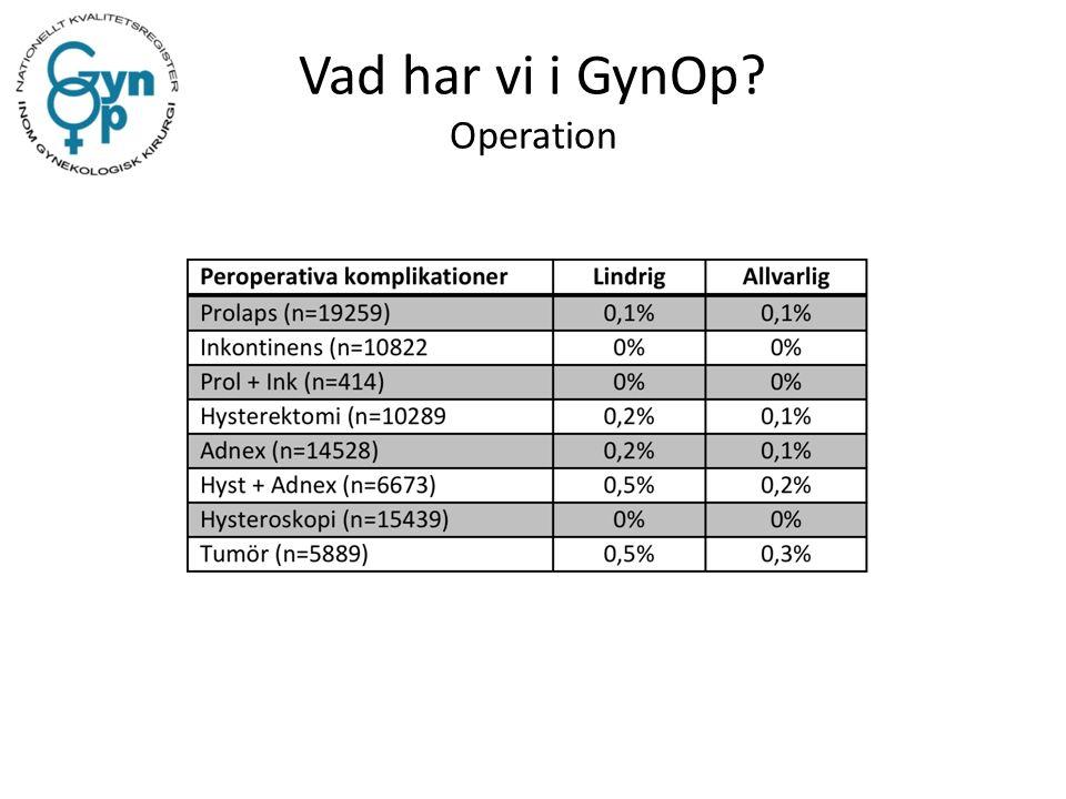 Vad har vi i GynOp? Operation