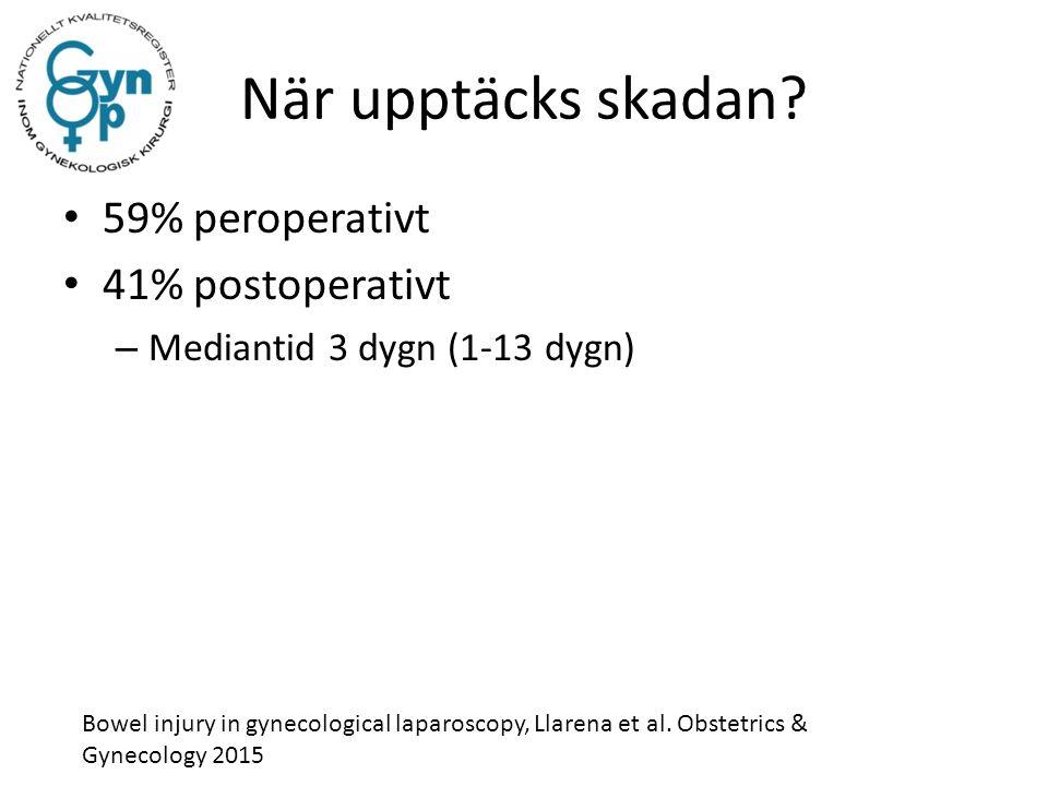 Klinisk presentation Peritonit Buksmärtor Feber Uppdriven buk Rektovaginal fistel Intraabdominell abscess Bowel injury in gynecological laparoscopy, Llarena et al.