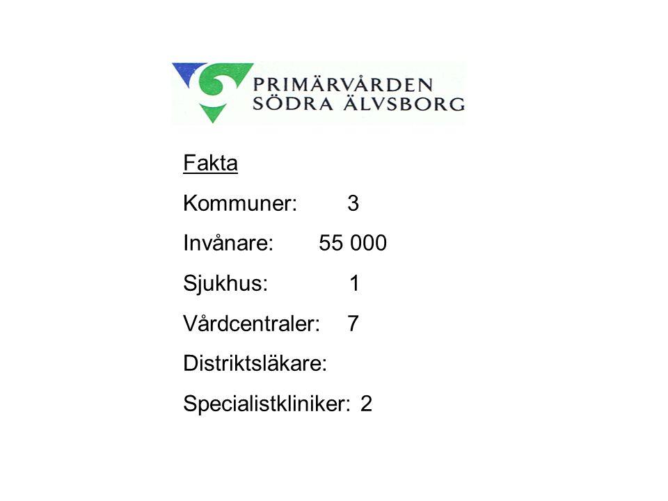 Fakta Kommuner: 3 Invånare: 55 000 Sjukhus: 1 Vårdcentraler: 7 Distriktsläkare: Specialistkliniker: 2