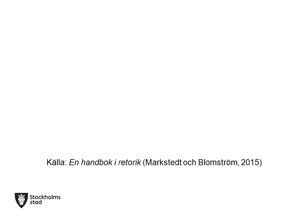Källa: En handbok i retorik (Markstedt och Blomström, 2015)
