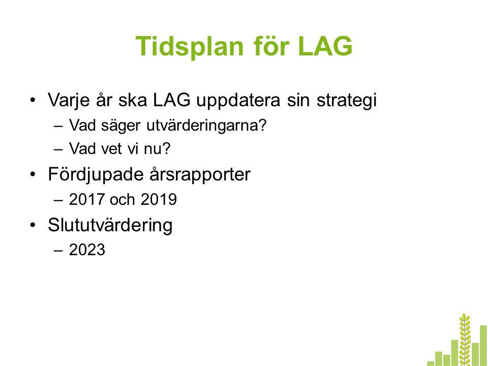 Tidsplan för LAG Varje år ska LAG uppdatera sin strategi –Vad säger utvärderingarna? –Vad vet vi nu? Fördjupade årsrapporter –2017 och 2019 Slututvärd
