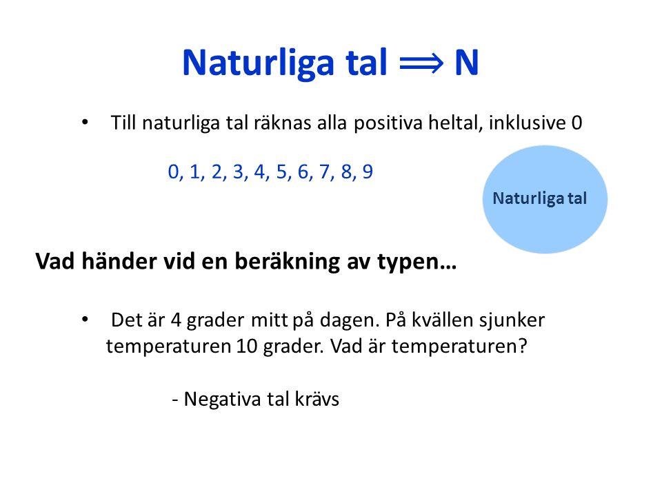 Naturliga tal ⟹ N Till naturliga tal räknas alla positiva heltal, inklusive 0 Vad händer vid en beräkning av typen… Det är 4 grader mitt på dagen.