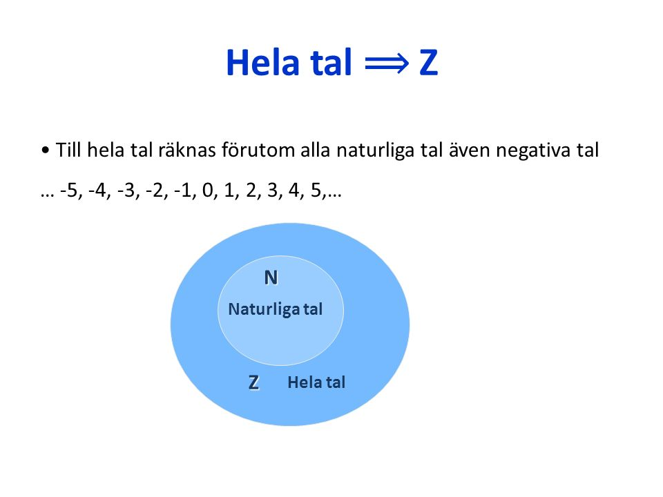 Hela tal ⟹ Z Till hela tal räknas förutom alla naturliga tal även negativa tal … -5, -4, -3, -2, -1, 0, 1, 2, 3, 4, 5,… N Naturliga tal Z Hela tal