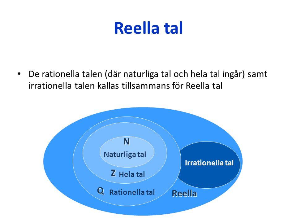 Reella tal Irrationella tal Reella Q N Naturliga tal Z Hela tal Rationella tal De rationella talen (där naturliga tal och hela tal ingår) samt irrationella talen kallas tillsammans för Reella tal