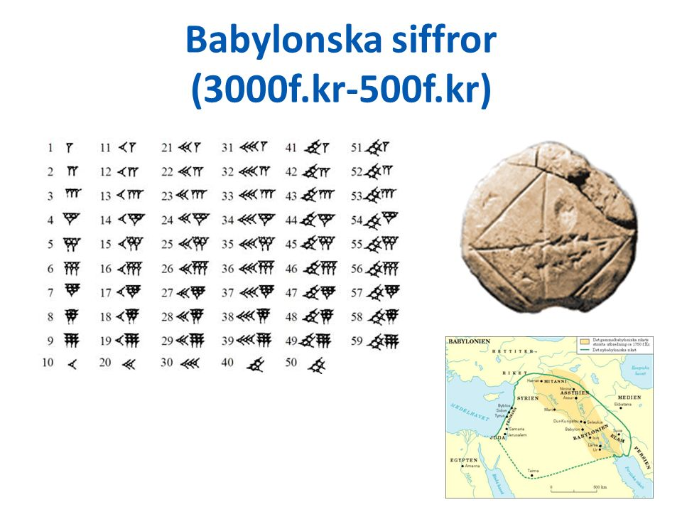 Babylonska siffror (3000f.kr-500f.kr)