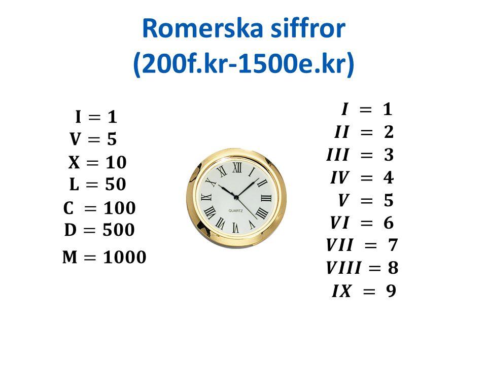 Romerska siffror (200f.kr-1500e.kr)