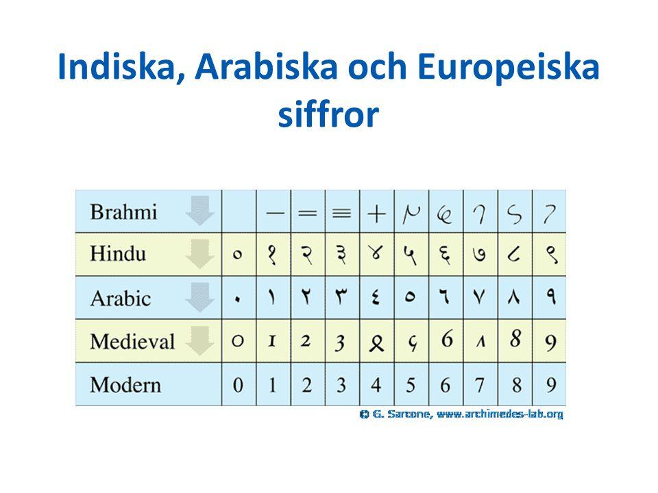 Indiska, Arabiska och Europeiska siffror