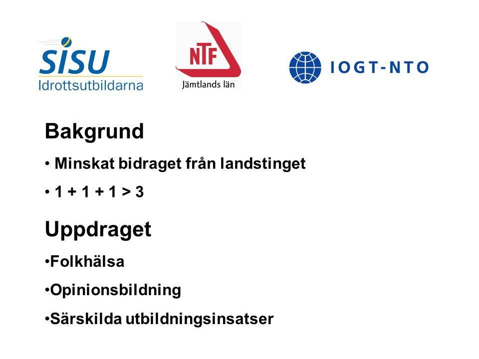Bakgrund Minskat bidraget från landstinget 1 + 1 + 1 > 3 Uppdraget Folkhälsa Opinionsbildning Särskilda utbildningsinsatser