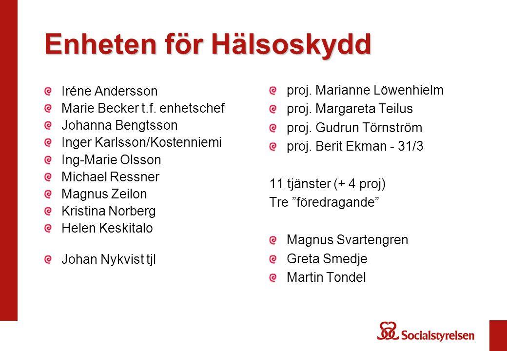 Enheten för Hälsoskydd Iréne Andersson Marie Becker t.f. enhetschef Johanna Bengtsson Inger Karlsson/Kostenniemi Ing-Marie Olsson Michael Ressner Magn