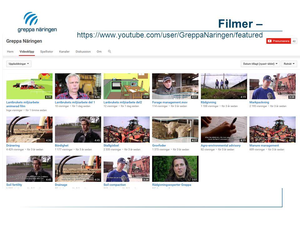 Filmer – https://www.youtube.com/user/GreppaNaringen/featured