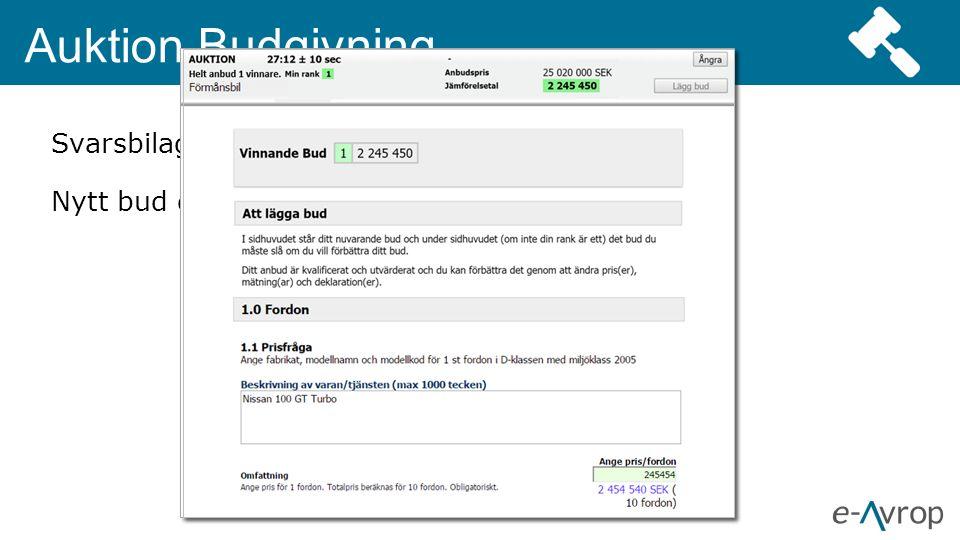 Auktion Budgivning Svarsbilaga utvärdering öppnas Nytt bud ger ledning