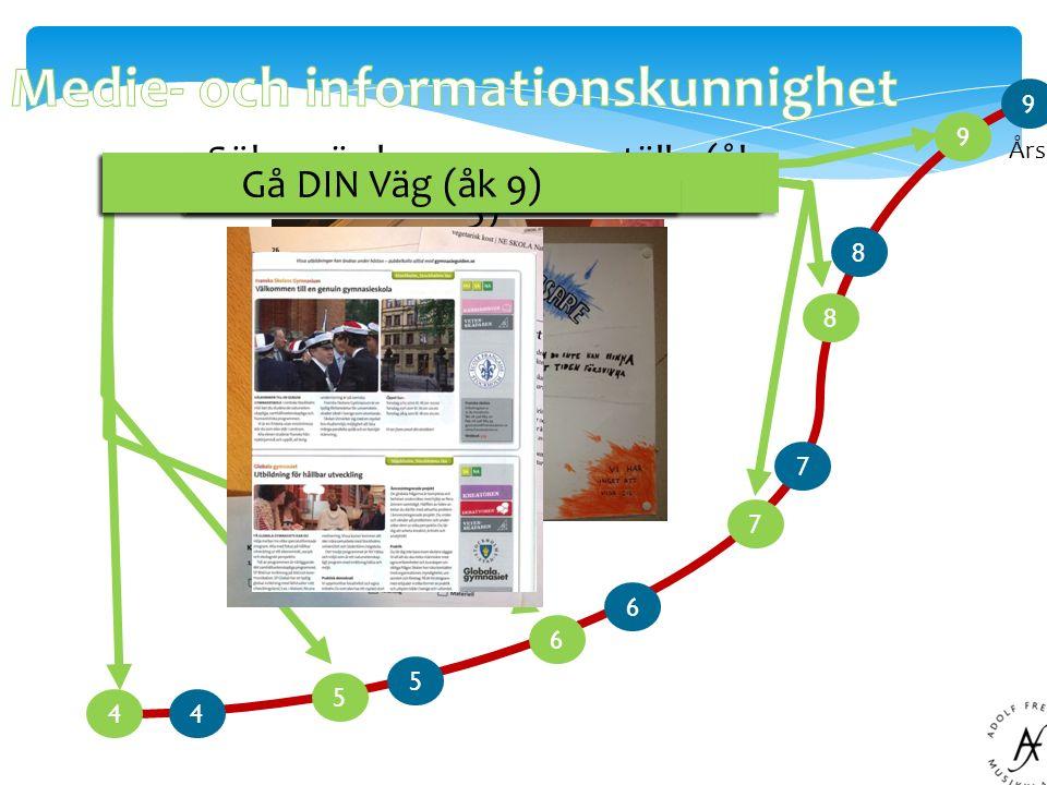 Årskurs 6 5 8 7 9 4 5 6 7 8 9 4 Biblioteksmysteriet (åk 4) Söka, värdera, sammanställa (åk 5) Källkritik - Reklam (åk 6)Källresonemang (åk 7)Sökstrate