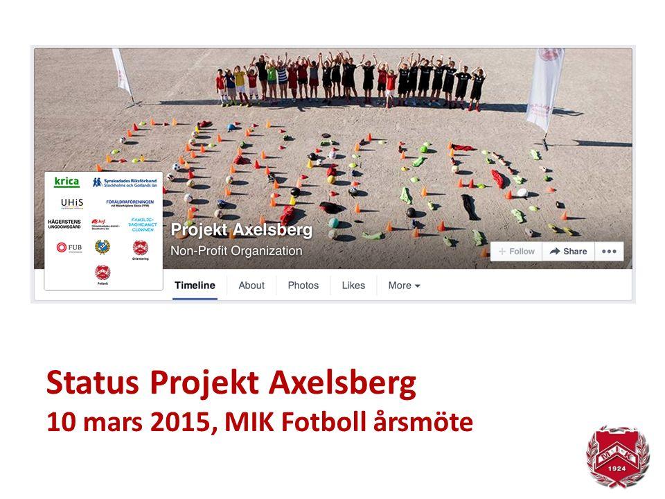 Status Projekt Axelsberg 10 mars 2015, MIK Fotboll årsmöte
