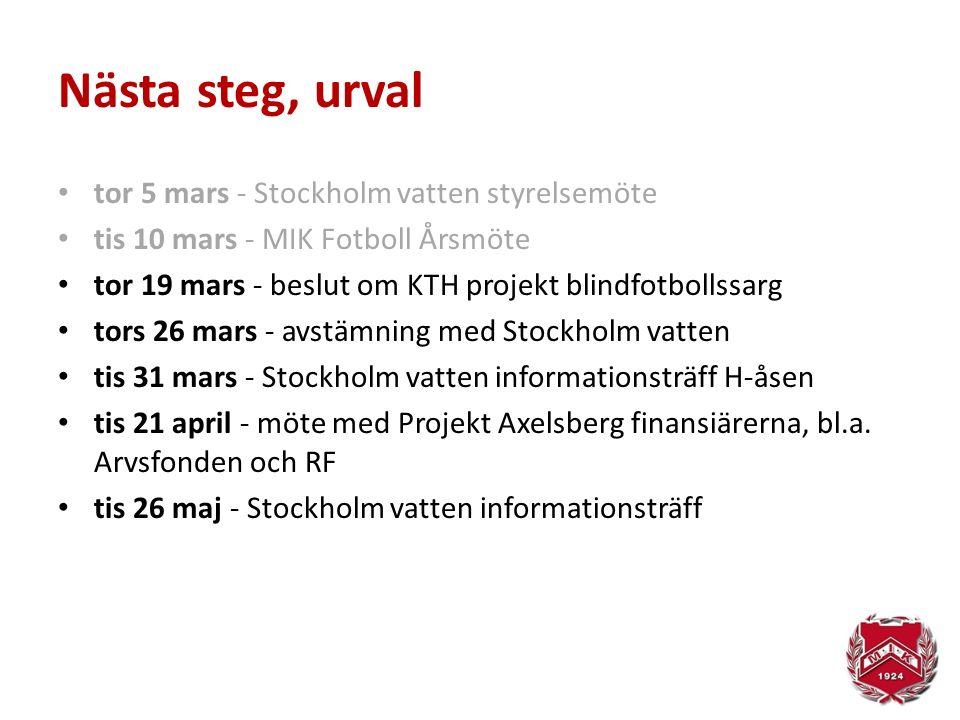 Nästa steg, urval tor 5 mars - Stockholm vatten styrelsemöte tis 10 mars - MIK Fotboll Årsmöte tor 19 mars - beslut om KTH projekt blindfotbollssarg t