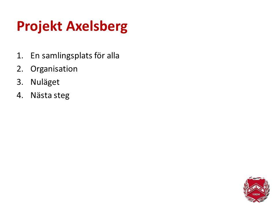 Projekt Axelsberg 1.En samlingsplats för alla 2.Organisation 3.Nuläget 4.Nästa steg