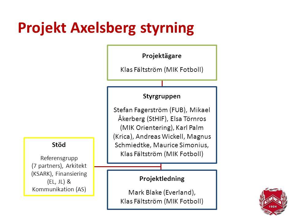 Projekt Axelsberg styrning Projektägare Klas Fältström (MIK Fotboll) Styrgruppen Stefan Fagerström (FUB), Mikael Åkerberg (StHIF), Elsa Törnros (MIK O