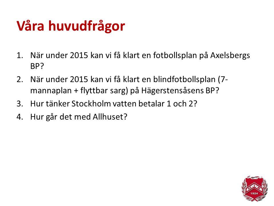 Våra huvudfrågor 1.När under 2015 kan vi få klart en fotbollsplan på Axelsbergs BP? 2.När under 2015 kan vi få klart en blindfotbollsplan (7- mannapla