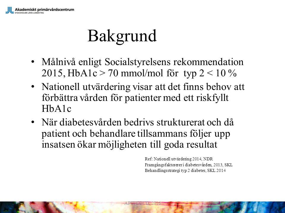 Bakgrund Målnivå enligt Socialstyrelsens rekommendation 2015, HbA1c > 70 mmol/mol för typ 2 < 10 % Nationell utvärdering visar att det finns behov att förbättra vården för patienter med ett riskfyllt HbA1c När diabetesvården bedrivs strukturerat och då patient och behandlare tillsammans följer upp insatsen ökar möjligheten till goda resultat Ref: Nationell utvärdering 2014, NDR Framgångsfaktorerer i diabetesvården, 2013, SKL Behandlingsstrategi typ 2 diabetes, SKL 2014 APC, LUCD, 2016