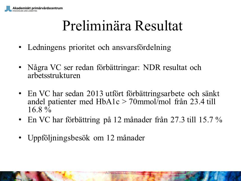Preliminära Resultat Ledningens prioritet och ansvarsfördelning Några VC ser redan förbättringar: NDR resultat och arbetsstrukturen En VC har sedan 2013 utfört förbättringsarbete och sänkt andel patienter med HbA1c > 70mmol/mol från 23.4 till 16.8 % En VC har förbättring på 12 månader från 27.3 till 15.7 % Uppföljningsbesök om 12 månader APC, LUCD, 2016