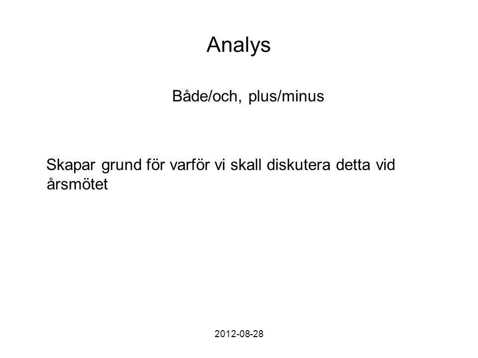 Analys Både/och, plus/minus Skapar grund för varför vi skall diskutera detta vid årsmötet 2012-08-28