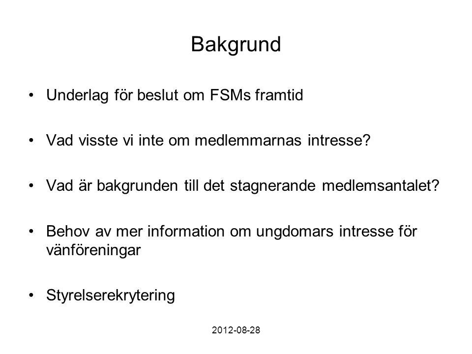 Bakgrund Underlag för beslut om FSMs framtid Vad visste vi inte om medlemmarnas intresse.