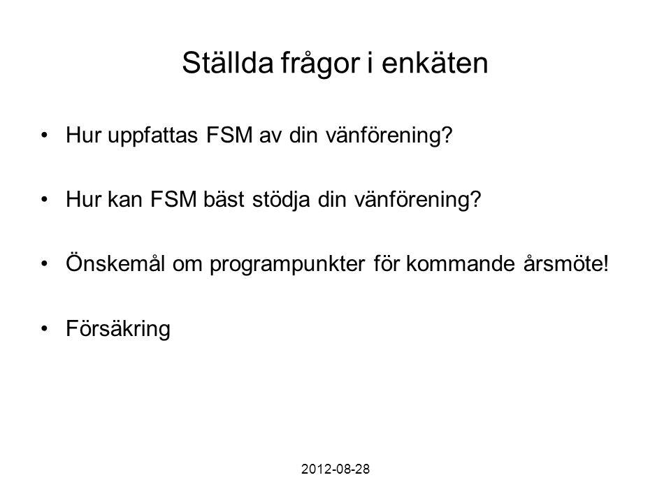 Ställda frågor i enkäten Hur uppfattas FSM av din vänförening.