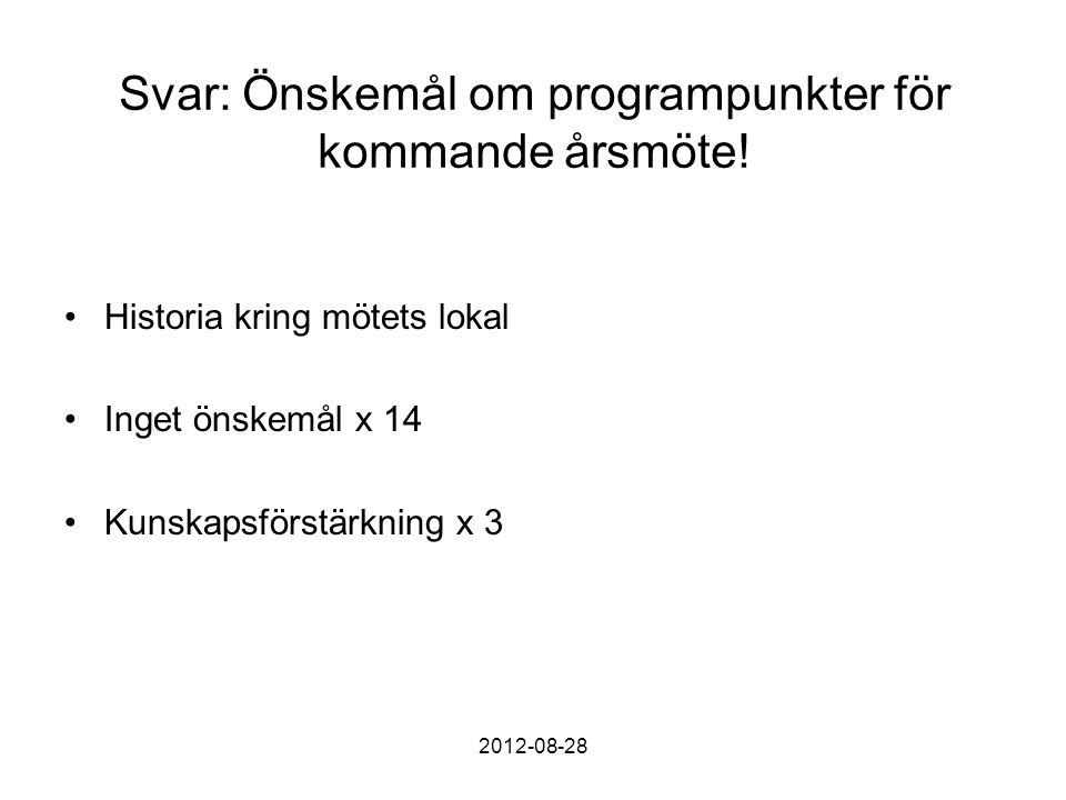 Svar: Önskemål om programpunkter för kommande årsmöte.