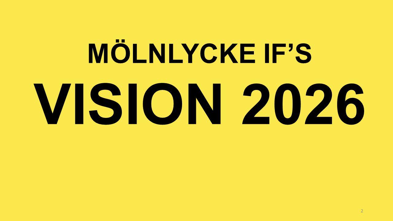 2 MÖLNLYCKE IF'S VISION 2026