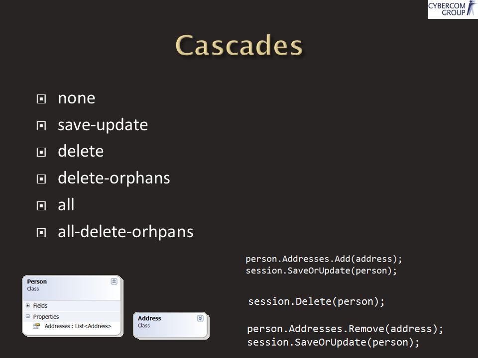  none  save-update  delete  delete-orphans  all  all-delete-orhpans